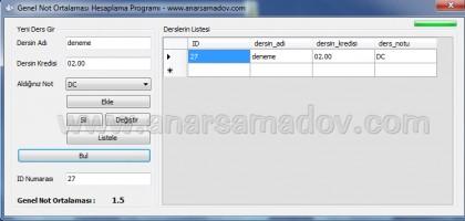 c-ile-genel-not-ortalamasi-hesaplama-programi