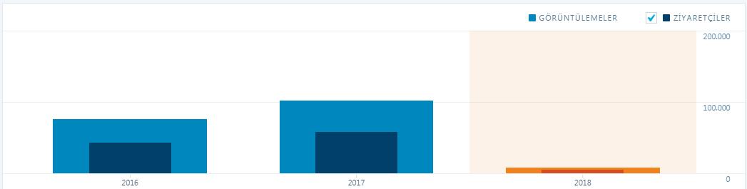 istatistikler-2018